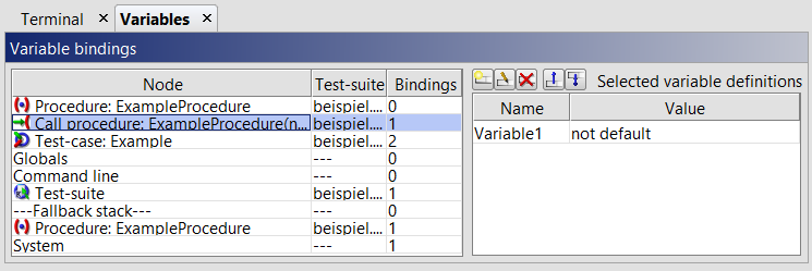 "The highest binding of ""Variable1"" is the currently used one"