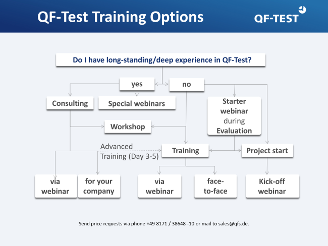 QF-Test Training options